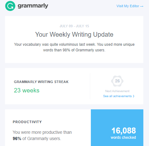 Example of grammarly email