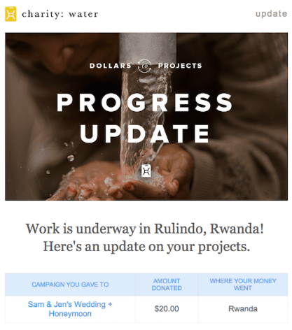 Charity water campaign progress email