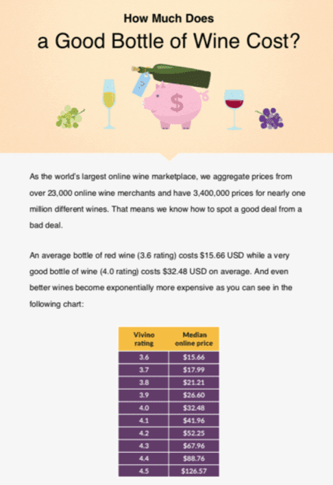 Cost of a good bottle of wine infographic