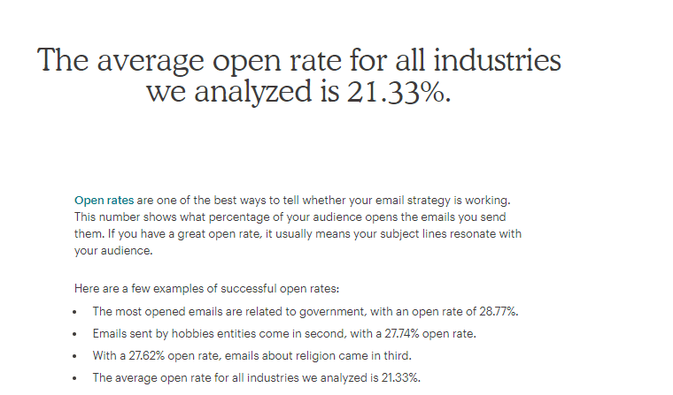 Average email open rate